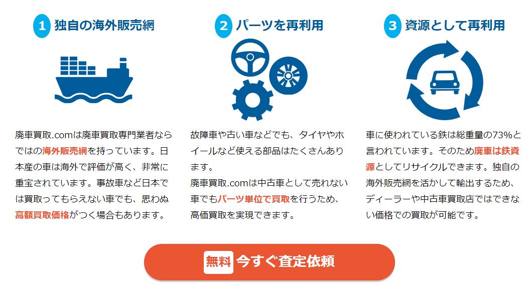 (画像出典:廃車買取.com)